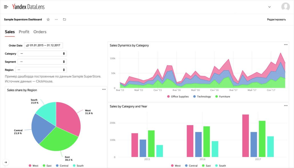 система аналитики Yandex DataLens