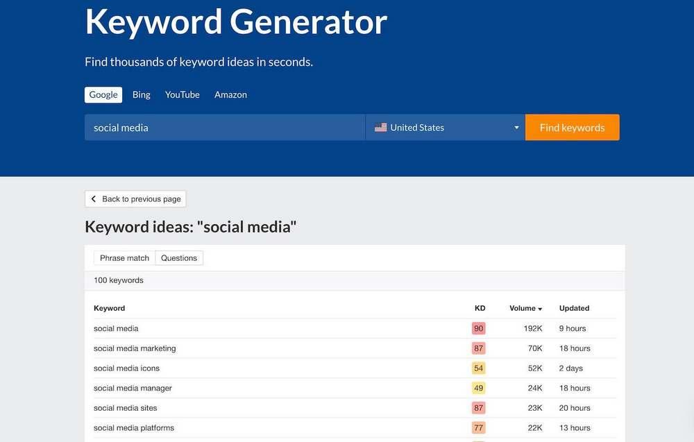 бесплатные SEO инструменты - Ahrefs Keyword Generator